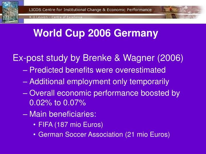 World Cup 2006 Germany