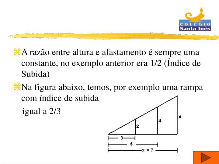 A razão entre altura e afastamento é sempre uma constante, no exemplo anterior era 1/2 (Índice de Subida)
