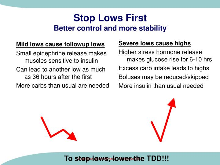 Stop Lows First