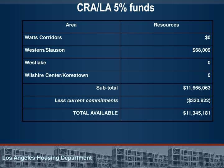CRA/LA 5% funds