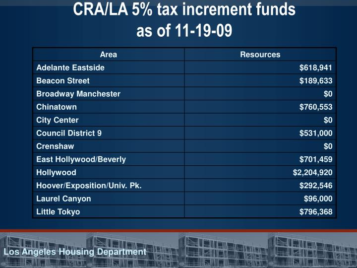 CRA/LA 5% tax increment funds
