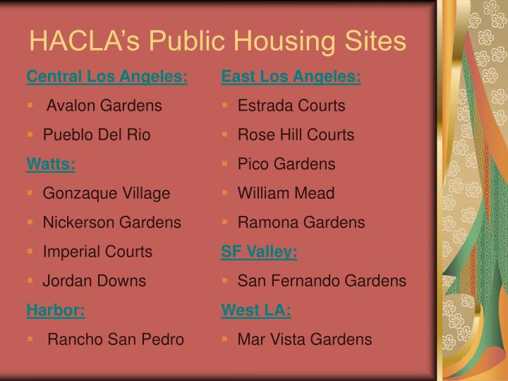 HACLA's Public Housing Sites