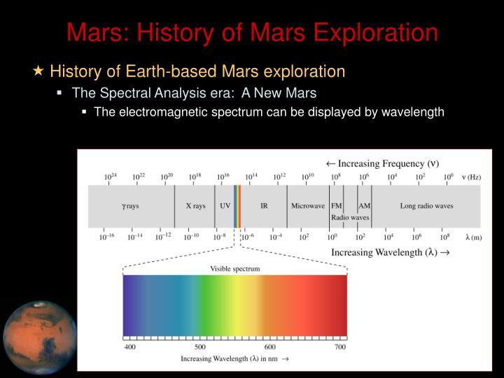 mars missions history - photo #38