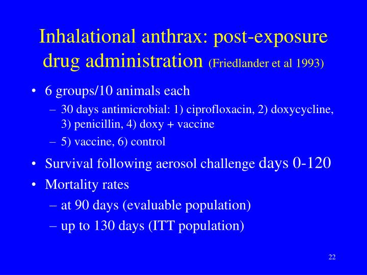 Inhalational anthrax: post-exposure drug administration