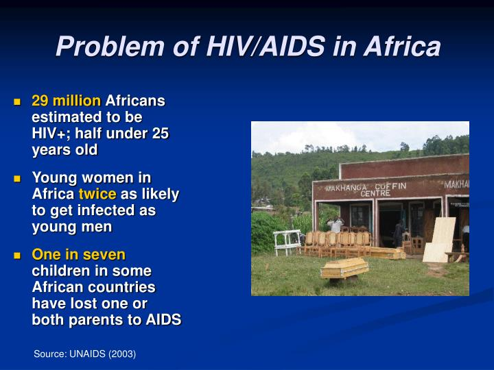 Problem of HIV/AIDS in Africa