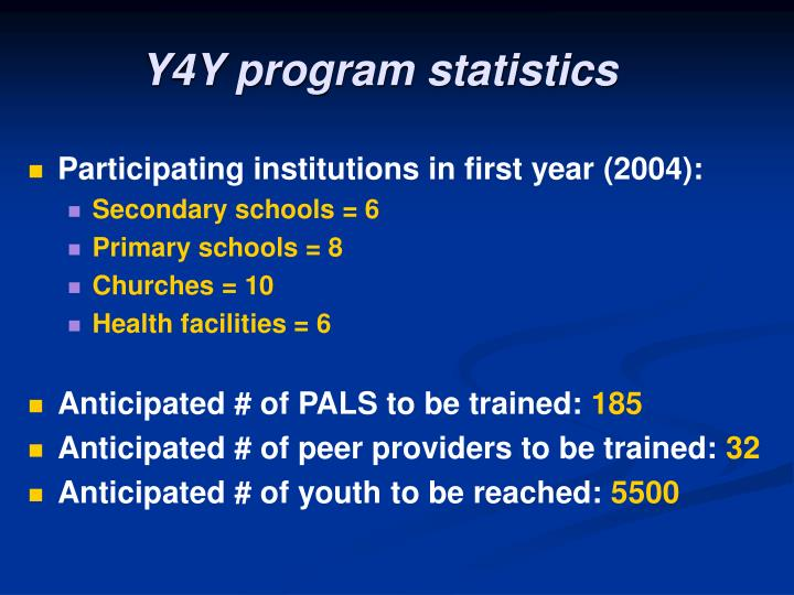 Y4Y program statistics