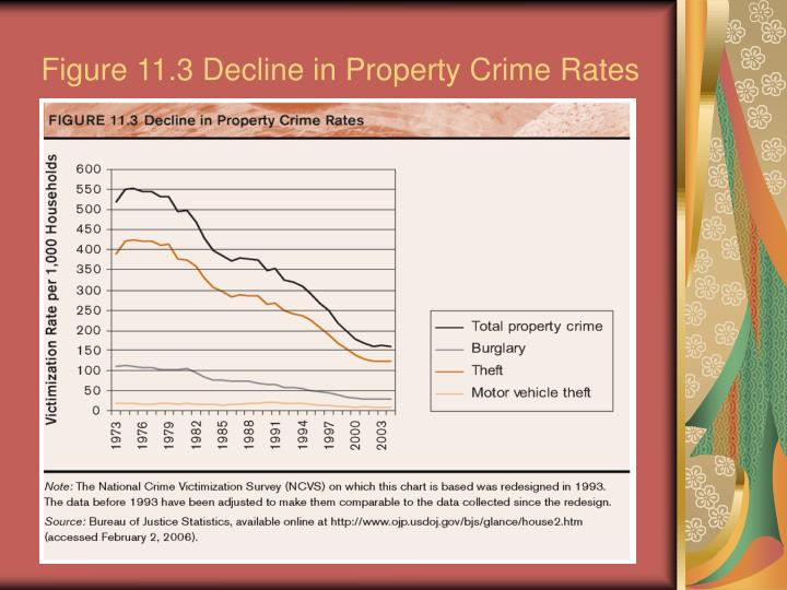 crime rates explanation for the decline We spent an entire chapter in freakonomics exploring the factors that do and do not seem contacted by the new york times to provide a clear explanation for the recent fbi statistics indicating a continued decline in violent crime rates in imagine two types of crime explanations.