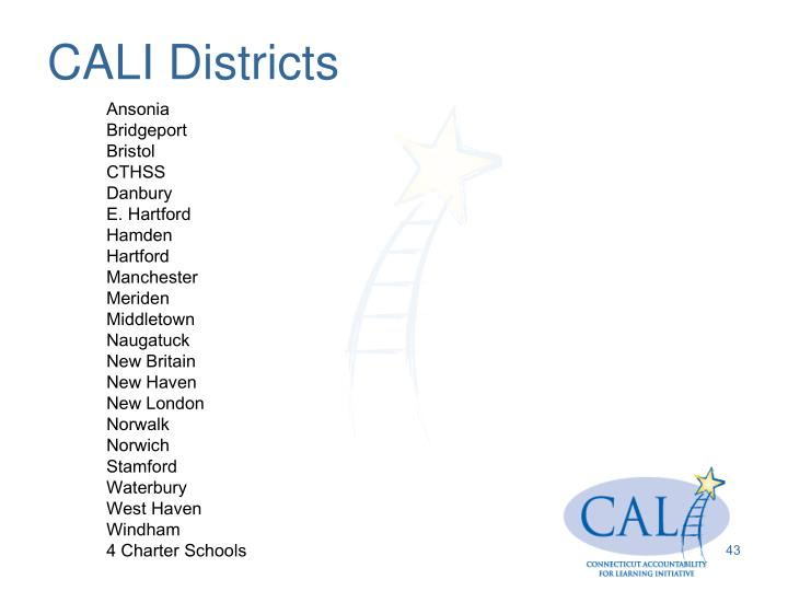 CALI Districts