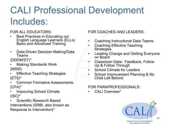 CALI Professional Development Includes: