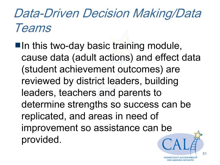 Data-Driven Decision Making/Data Teams