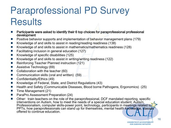 Paraprofessional PD Survey Results
