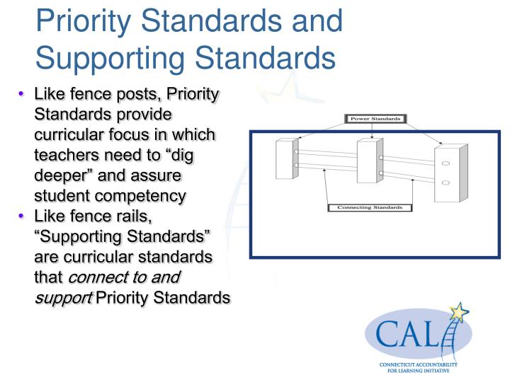 Priority Standards and