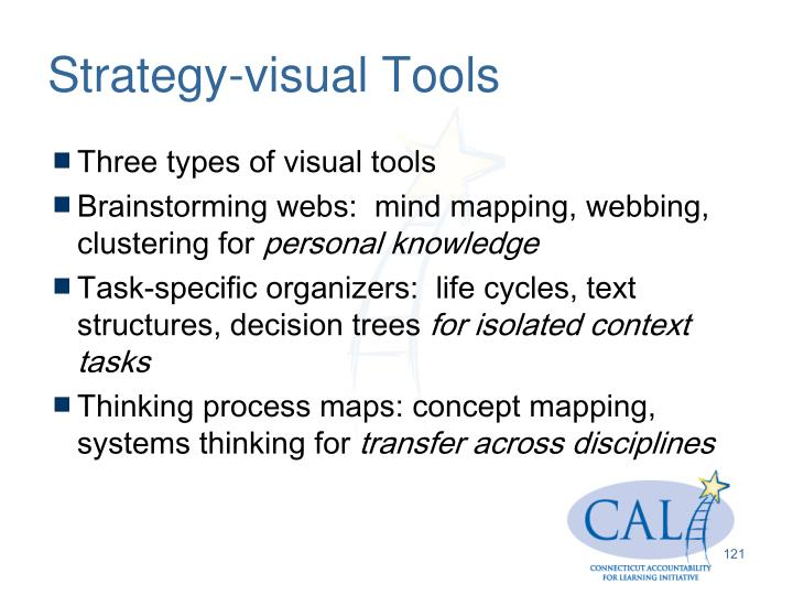 Strategy-visual Tools
