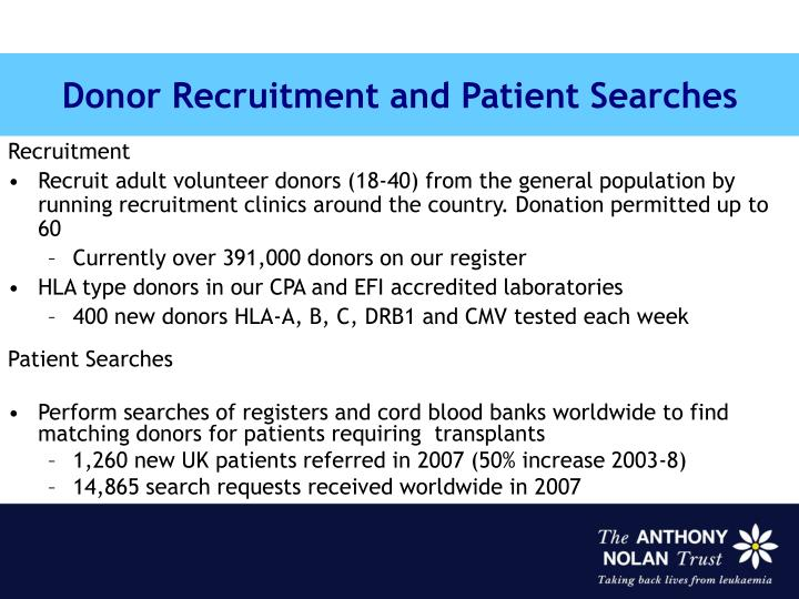 Donor Recruitment and Patient Searches