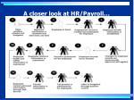a closer look at hr payroll