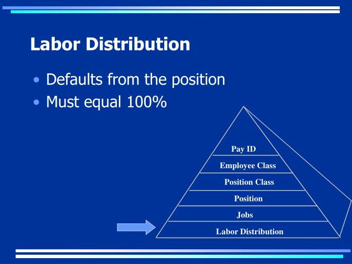 Labor Distribution