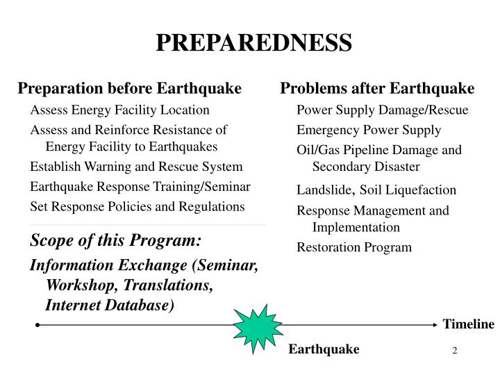 Preparation before Earthquake