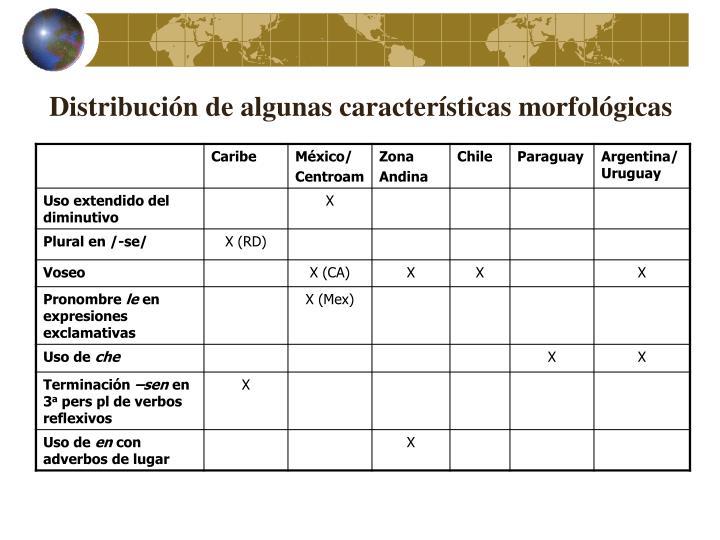 Distribución de algunas características morfológicas