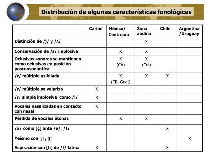 Distribución de algunas características fonológicas