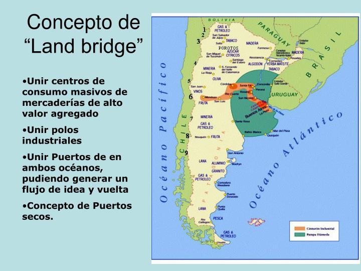 """Concepto de """"Land bridge"""""""