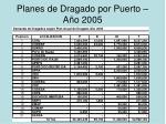 planes de dragado por puerto a o 2005