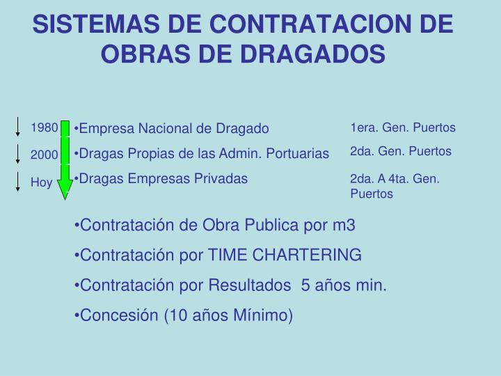 SISTEMAS DE CONTRATACION DE OBRAS DE DRAGADOS