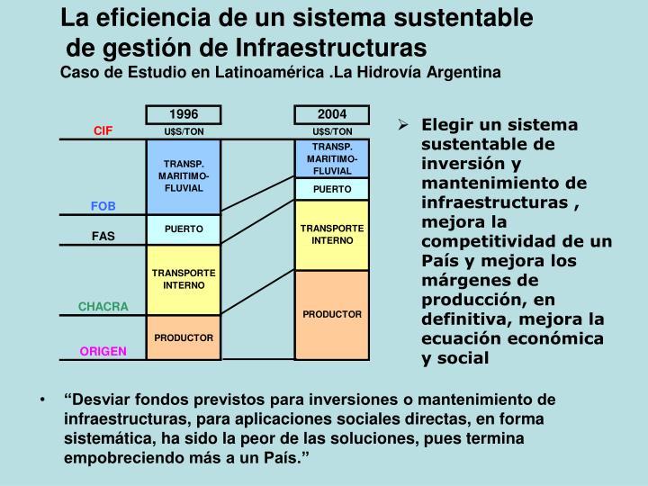 La eficiencia de un sistema sustentable