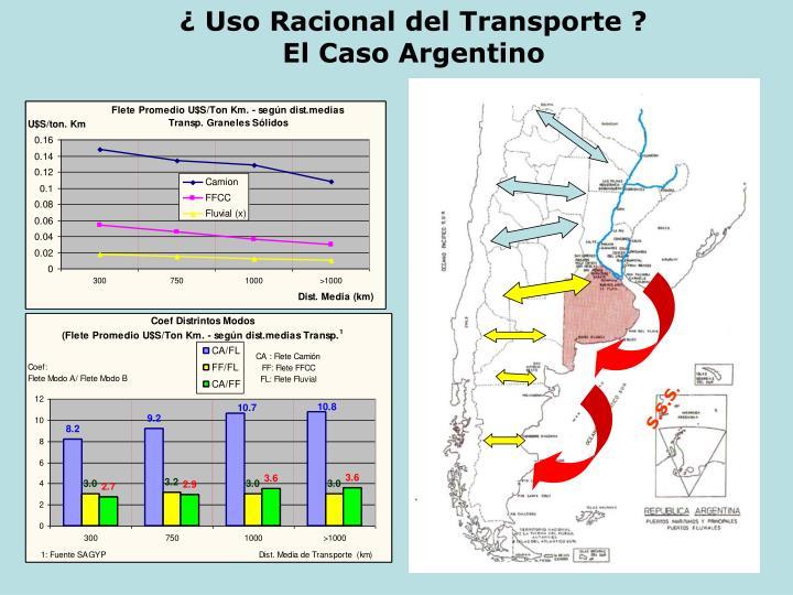 ¿ Uso Racional del Transporte ?