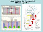 uso racional del transporte el caso argentino