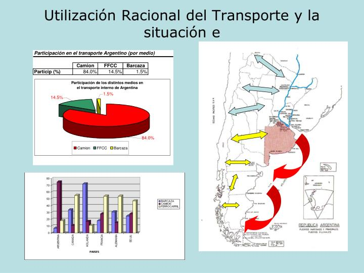 Utilización Racional del Transporte y la situación e