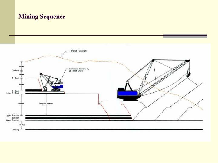 Mining Sequence