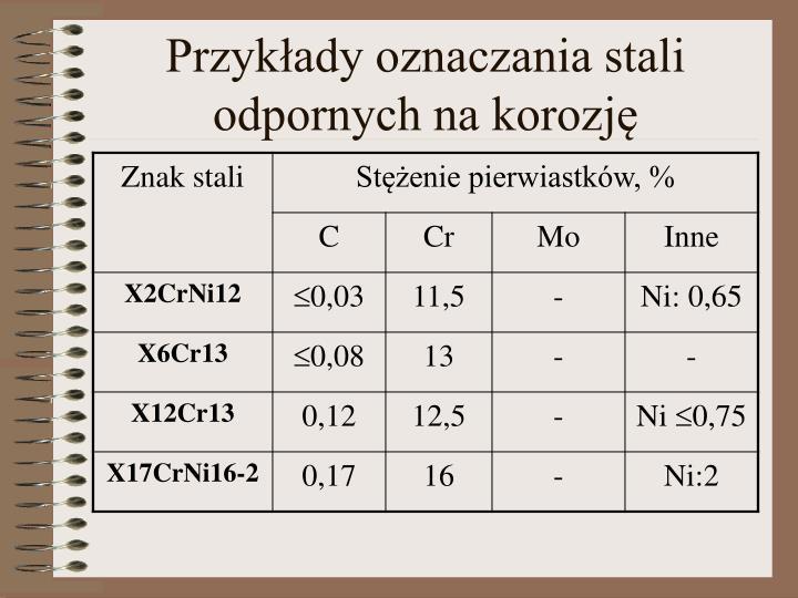 Przykłady oznaczania stali odpornych na korozję