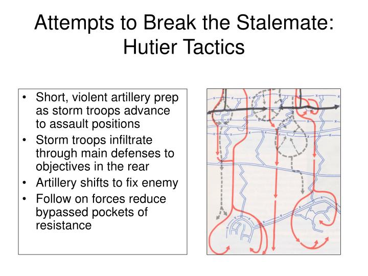 Attempts to Break the Stalemate: Hutier Tactics