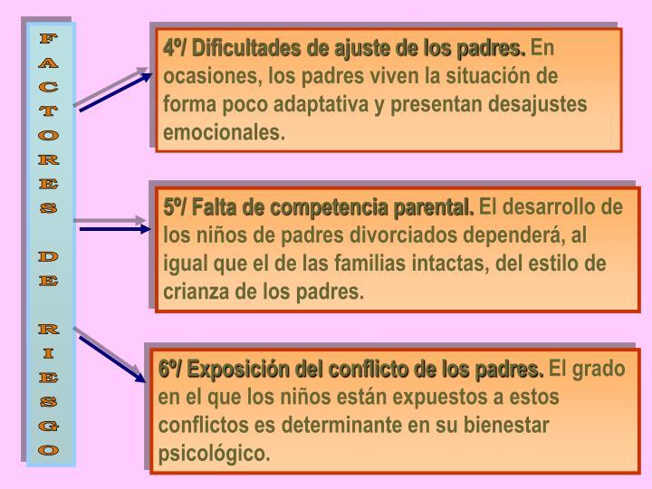 4º/ Dificultades de ajuste de los padres.