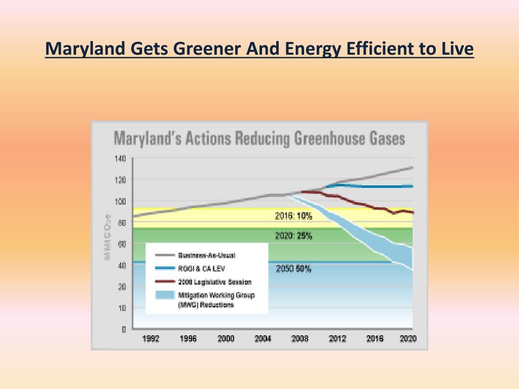 Maryland Gets Greener