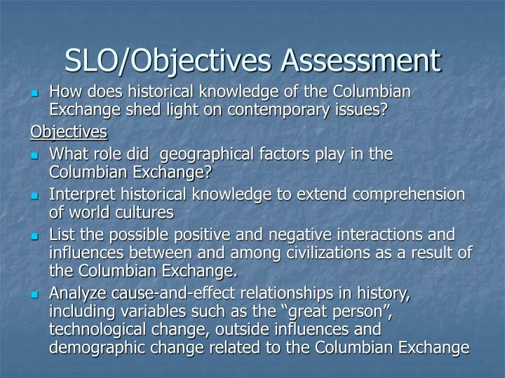 SLO/Objectives Assessment