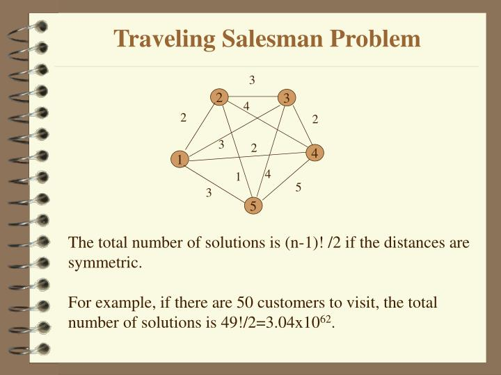 Traveling salesman problem1