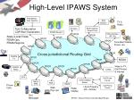 high level ipaws system