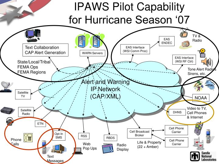 IPAWS Pilot Capability
