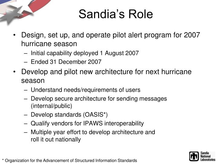 Sandia's Role
