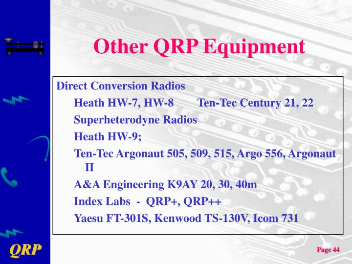 Other QRP Equipment