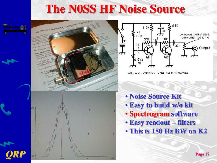 The N0SS HF Noise Source