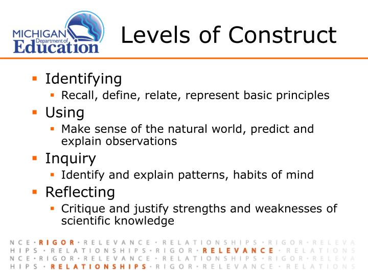 Levels of Construct