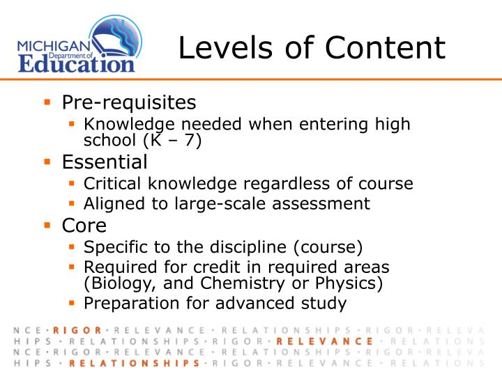 Levels of Content