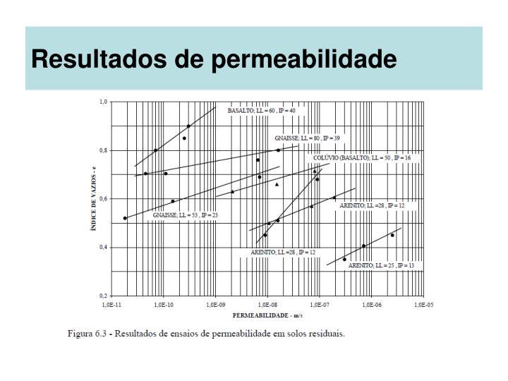 Ensaio de permeabilidade do solo