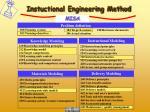 instuctional engineering method