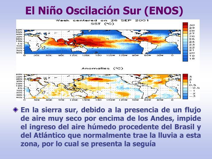 El Niño Oscilación Sur (ENOS)