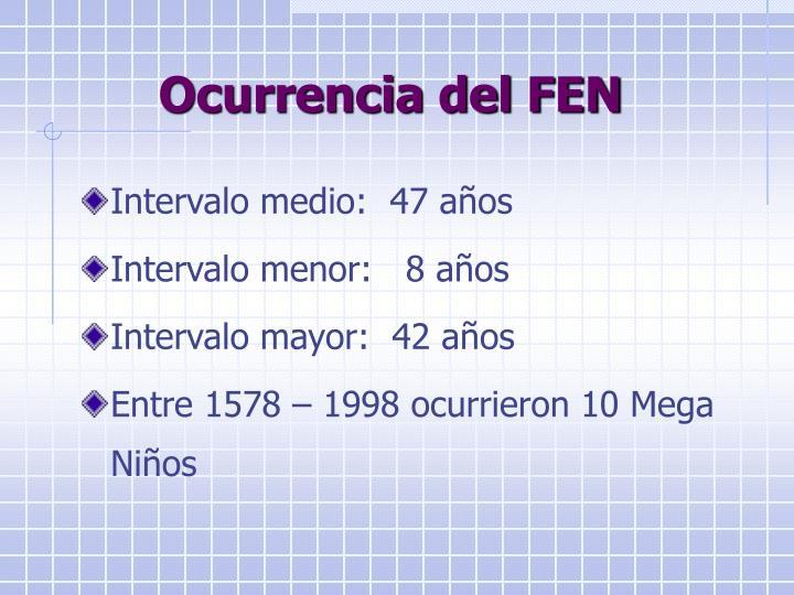 Ocurrencia del FEN