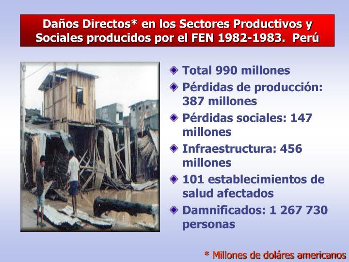 Daños Directos* en los Sectores Productivos y Sociales producidos por el FEN 1982-1983.  Perú
