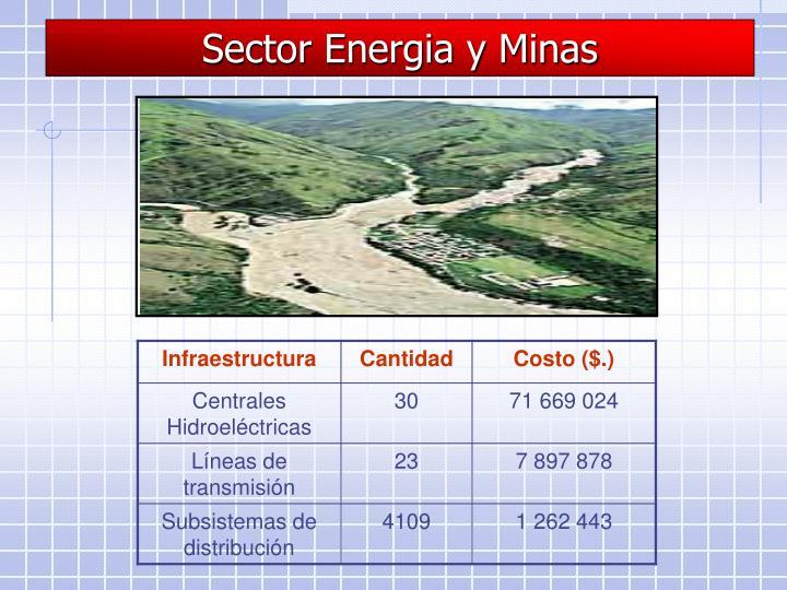Sector Energia y Minas